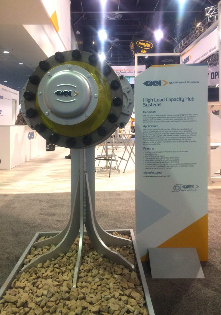 GKN product display graphics