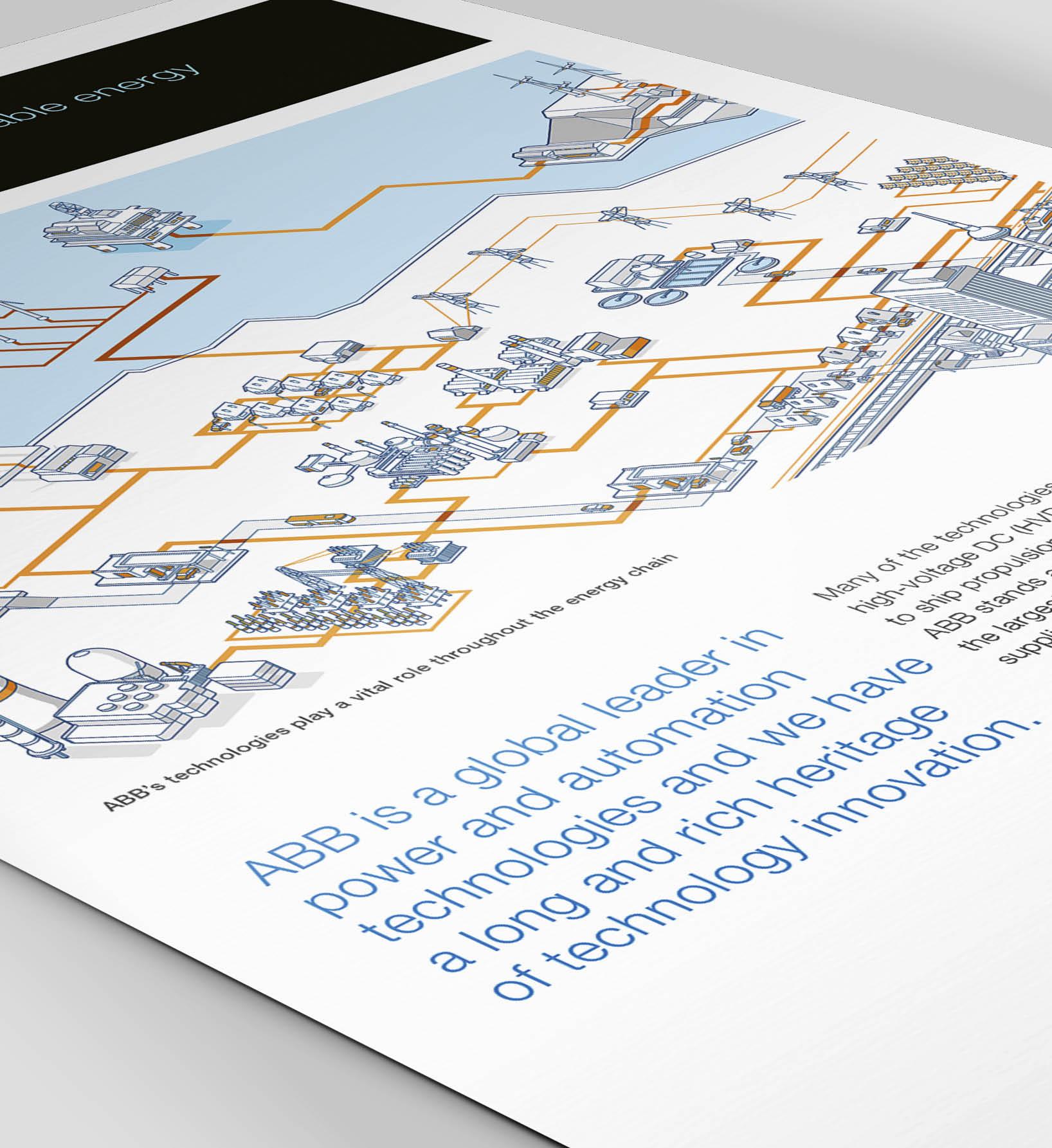 ABB Leaflet Design