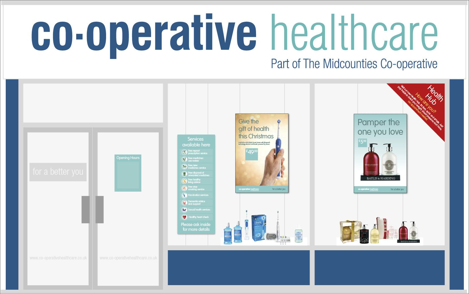 The Co-operative design concepts
