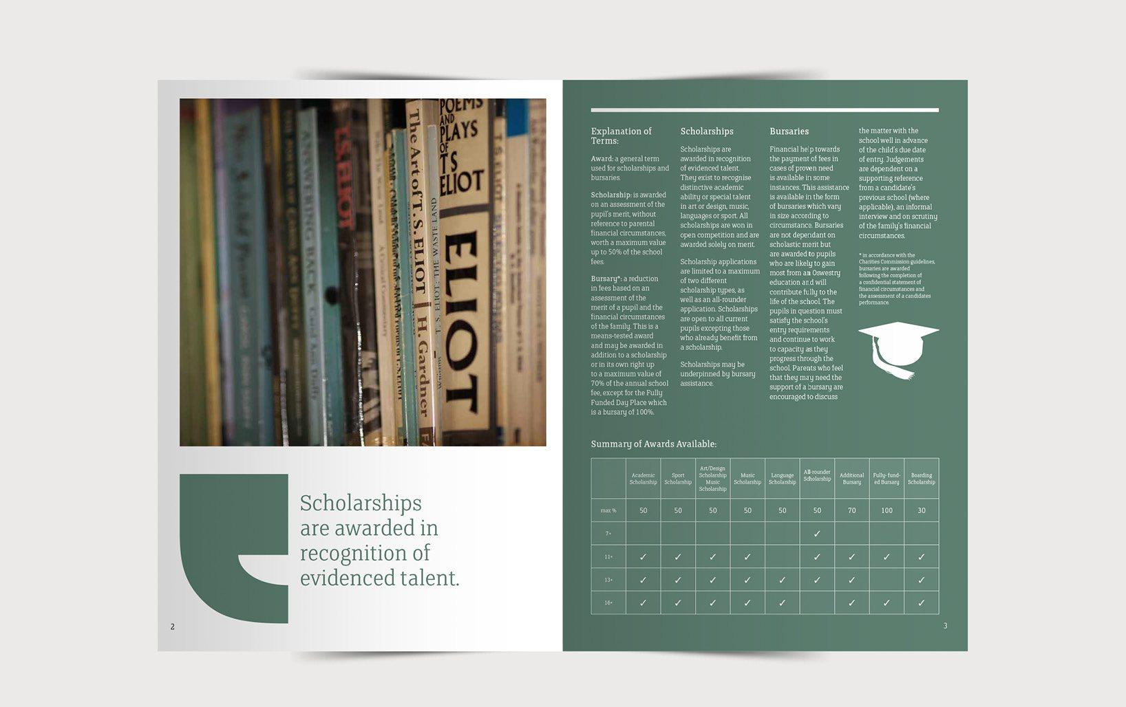 Owestery School design material