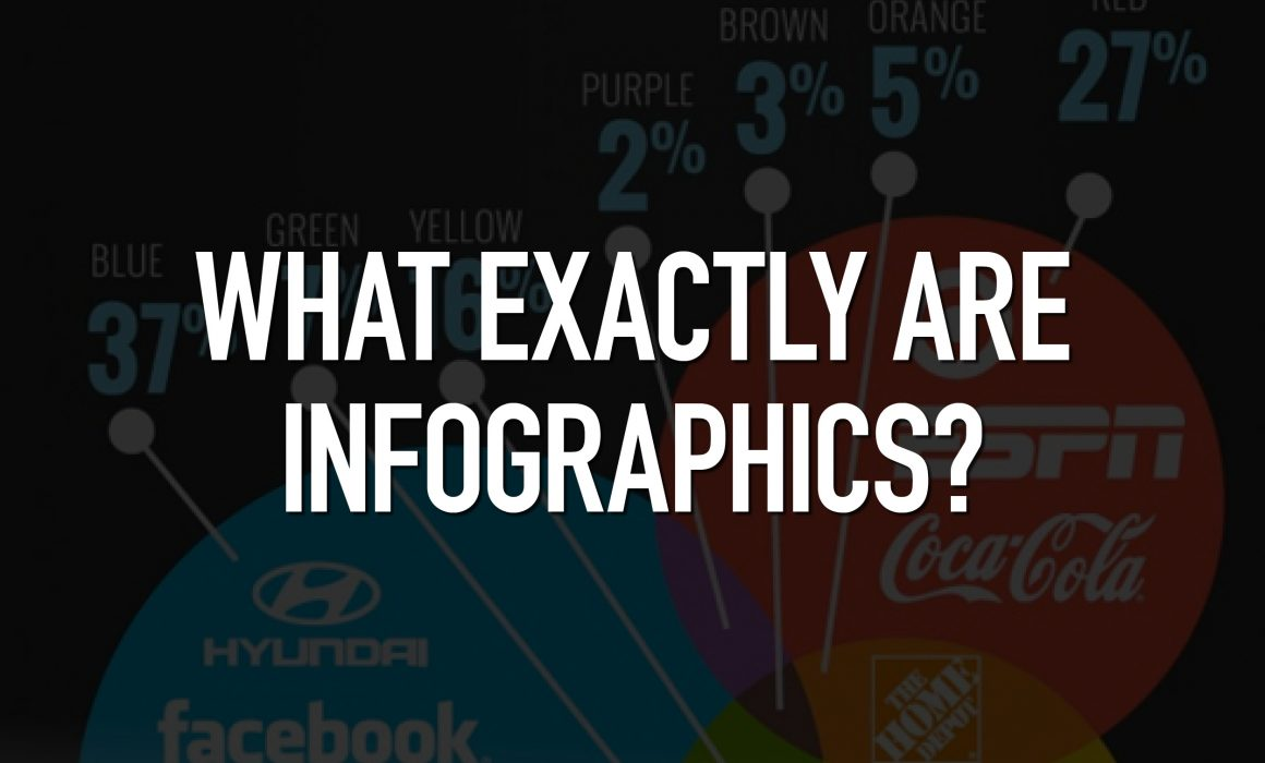 What exactly are infographics